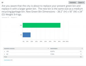 Green Bin Survey